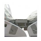 Dual auto-regression panels
